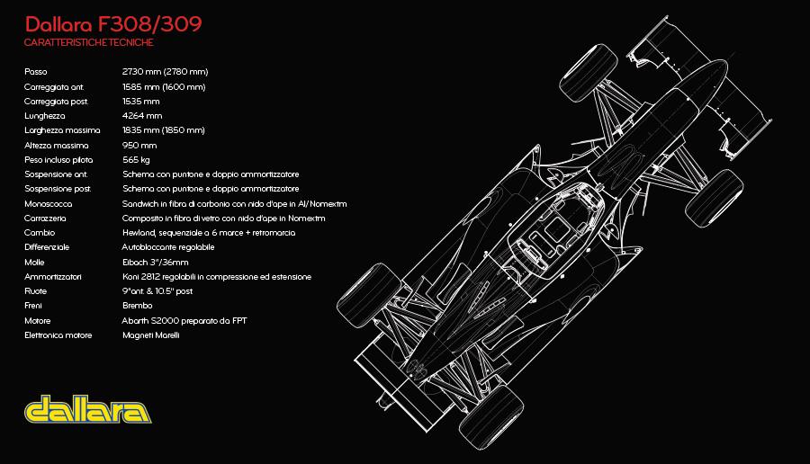 Dallara 308 Scheda tecnica