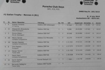 Andrea Fontana conquista la vittoria di Gara 1 a Hockenheim