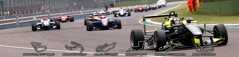 TopJet F2000 campionato 2020